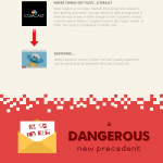 "infographic describing ""peering"""